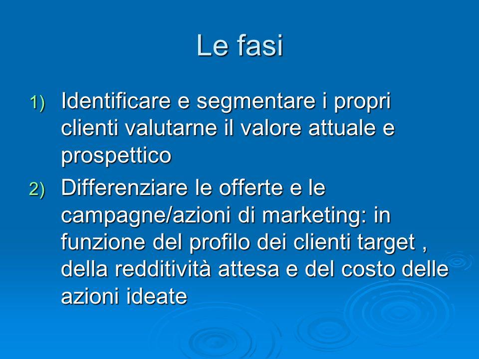 Le fasi 1) Identificare e segmentare i propri clienti valutarne il valore attuale e prospettico 2) Differenziare le offerte e le campagne/azioni di ma