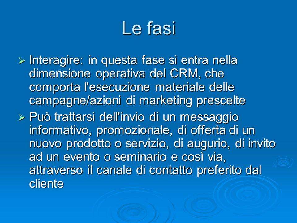 Le fasi Interagire: in questa fase si entra nella dimensione operativa del CRM, che comporta l'esecuzione materiale delle campagne/azioni di marketing