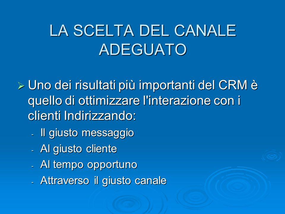 LA SCELTA DEL CANALE ADEGUATO Uno dei risultati più importanti del CRM è quello di ottimizzare l'interazione con i clienti Indirizzando: Uno dei risul