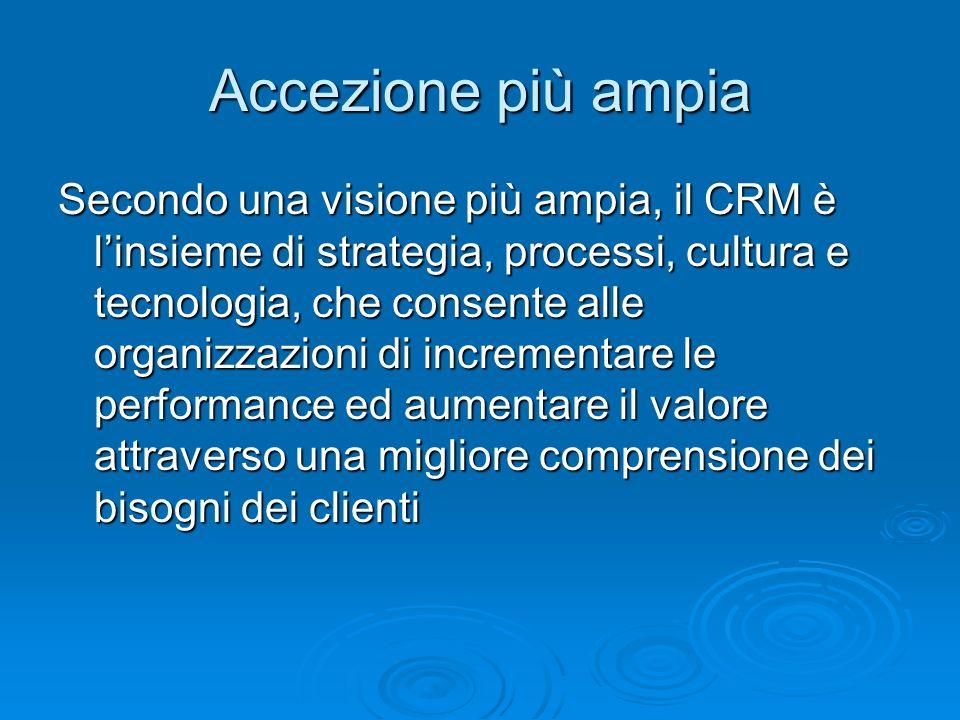 Accezione più ampia Secondo una visione più ampia, il CRM è linsieme di strategia, processi, cultura e tecnologia, che consente alle organizzazioni di