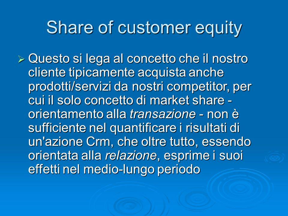 Share of customer equity Questo si lega al concetto che il nostro cliente tipicamente acquista anche prodotti/servizi da nostri competitor, per cui il