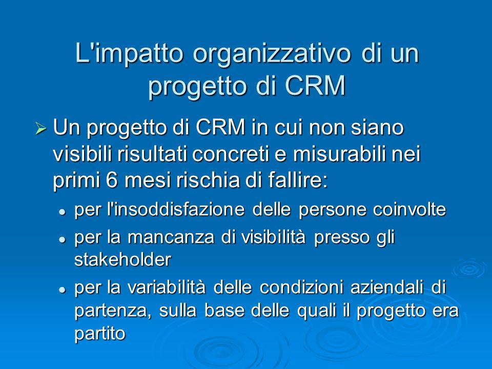 Un progetto di CRM in cui non siano visibili risultati concreti e misurabili nei primi 6 mesi rischia di fallire: Un progetto di CRM in cui non siano