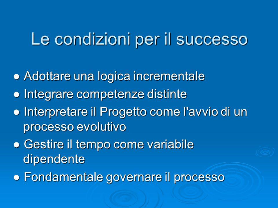 Adottare una logica incrementale Adottare una logica incrementale Integrare competenze distinte Integrare competenze distinte Interpretare il Progetto