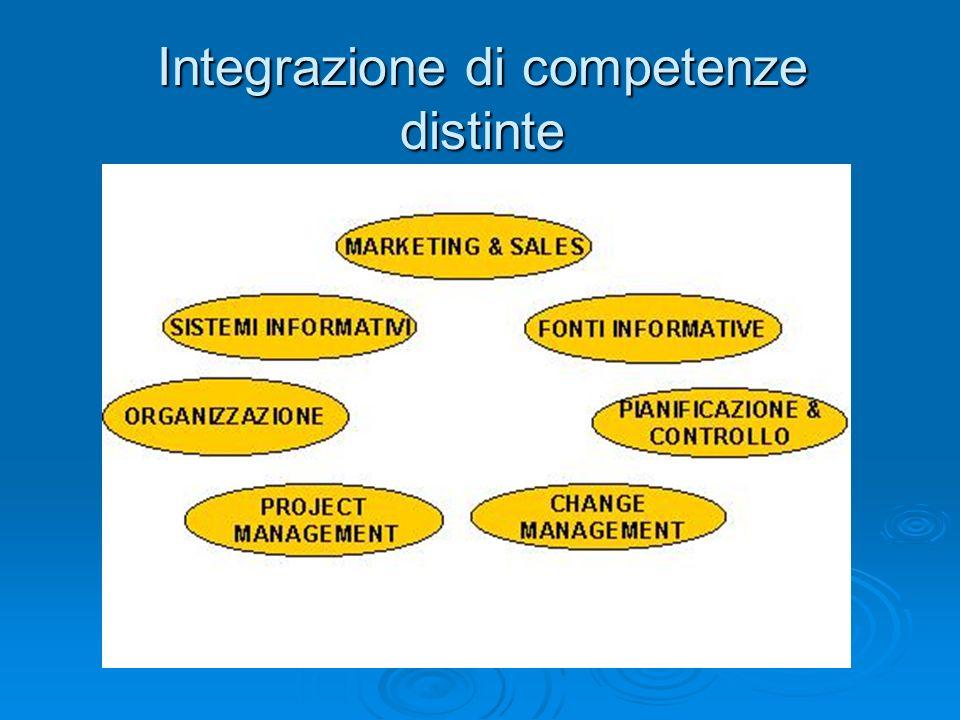 Integrazione di competenze distinte