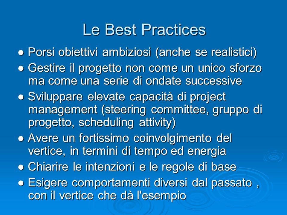 Porsi obiettivi ambiziosi (anche se realistici) Porsi obiettivi ambiziosi (anche se realistici) Gestire il progetto non come un unico sforzo ma come u