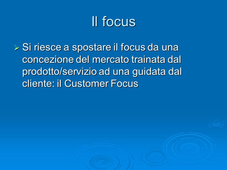 Il focus Si riesce a spostare il focus da una concezione del mercato trainata dal prodotto/servizio ad una guidata dal cliente: il Customer Focus Si r