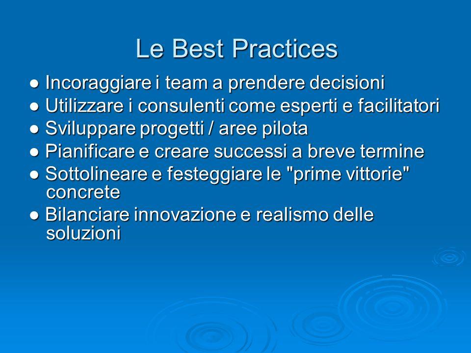 Incoraggiare i team a prendere decisioni Incoraggiare i team a prendere decisioni Utilizzare i consulenti come esperti e facilitatori Utilizzare i con