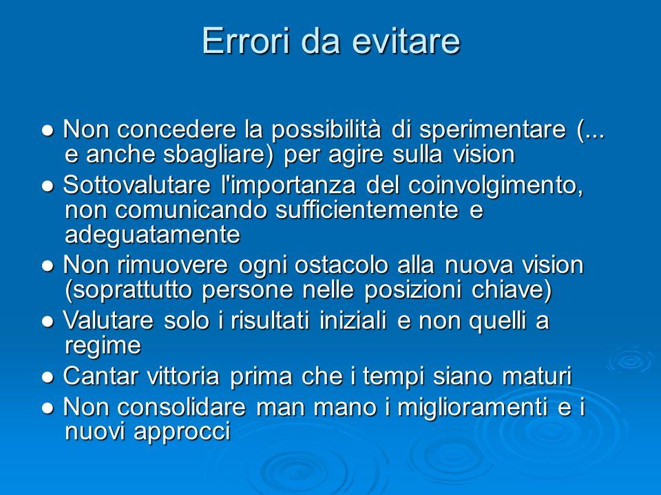 Errori da evitare Non concedere la possibilità di sperimentare (... e anche sbagliare) per agire sulla vision Non concedere la possibilità di sperimen