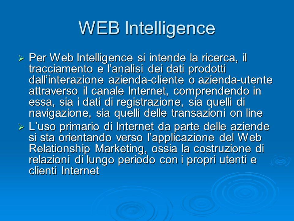 WEB Intelligence Per Web Intelligence si intende la ricerca, il tracciamento e lanalisi dei dati prodotti dallinterazione azienda-cliente o azienda-ut