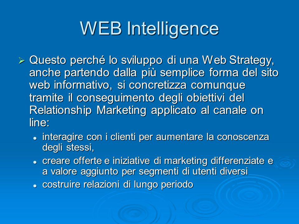 WEB Intelligence Questo perché lo sviluppo di una Web Strategy, anche partendo dalla più semplice forma del sito web informativo, si concretizza comun