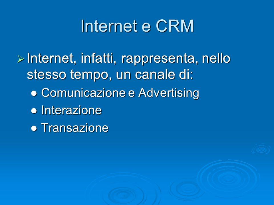 Internet, infatti, rappresenta, nello stesso tempo, un canale di: Internet, infatti, rappresenta, nello stesso tempo, un canale di: Comunicazione e Ad