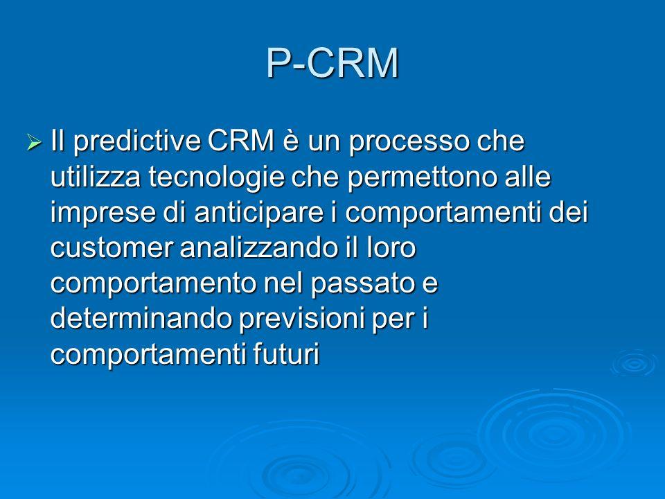 Il predictive CRM è un processo che utilizza tecnologie che permettono alle imprese di anticipare i comportamenti dei customer analizzando il loro com