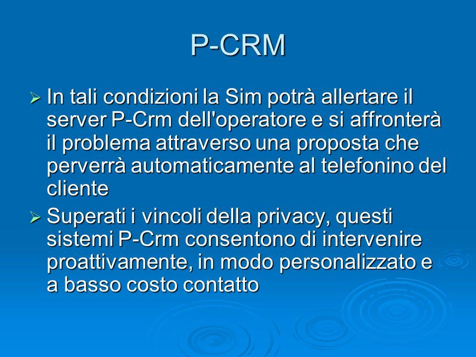P-CRM In tali condizioni la Sim potrà allertare il server P-Crm dell'operatore e si affronterà il problema attraverso una proposta che perverrà automa