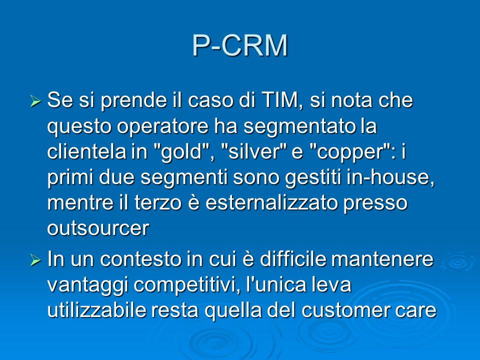 P-CRM Se si prende il caso di TIM, si nota che questo operatore ha segmentato la clientela in