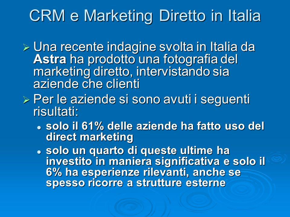 CRM e Marketing Diretto in Italia Una recente indagine svolta in Italia da Astra ha prodotto una fotografia del marketing diretto, intervistando sia a