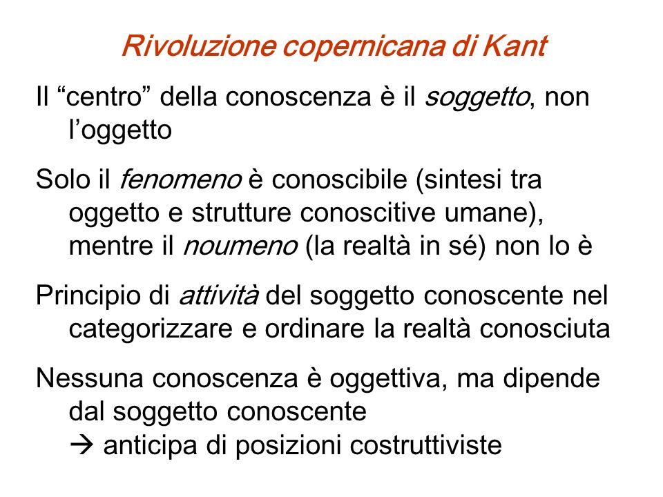 Rivoluzione copernicana di Kant Il centro della conoscenza è il soggetto, non loggetto Solo il fenomeno è conoscibile (sintesi tra oggetto e strutture