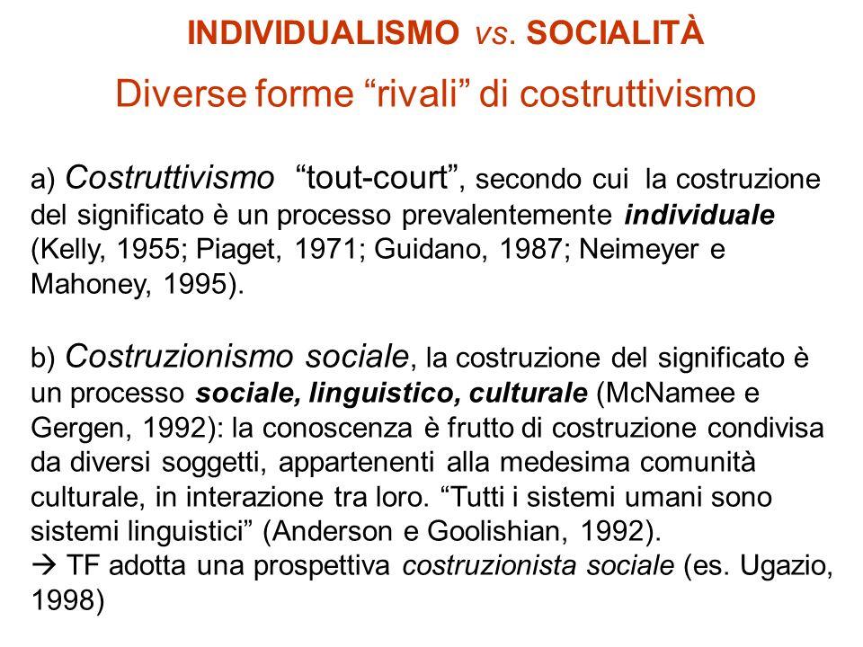 INDIVIDUALISMO vs. SOCIALITÀ Diverse forme rivali di costruttivismo a) Costruttivismo tout-court, secondo cui la costruzione del significato è un proc