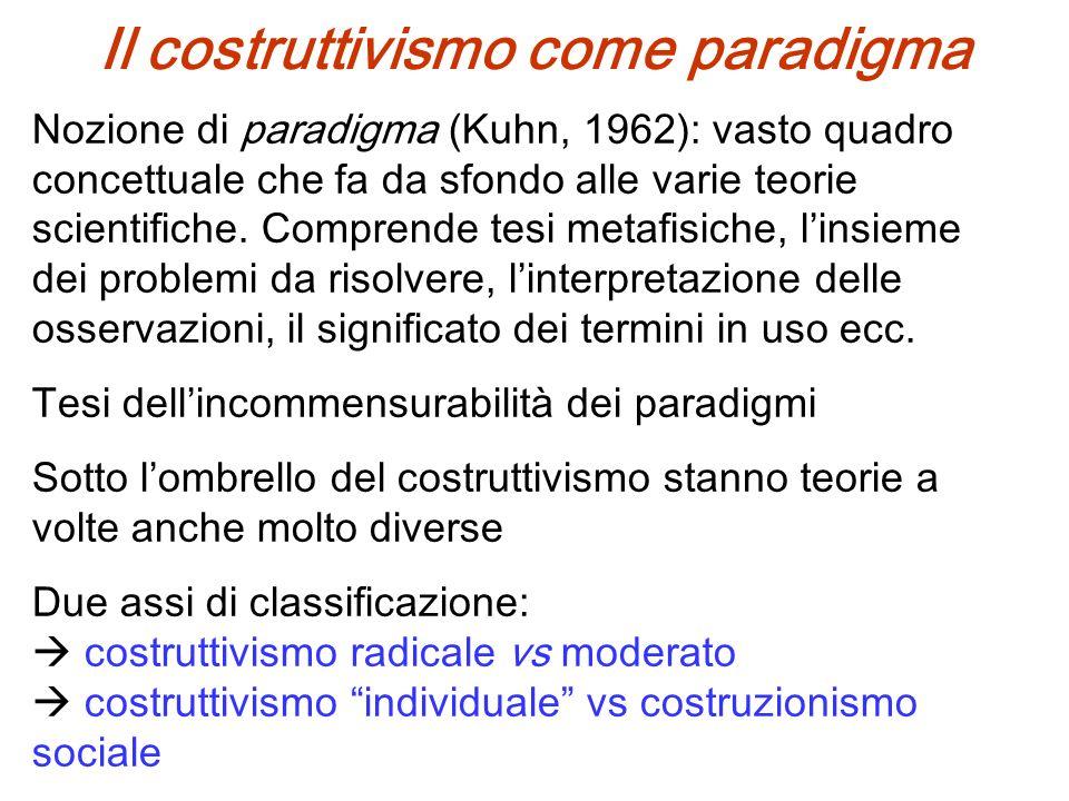 Il costruttivismo come paradigma Nozione di paradigma (Kuhn, 1962): vasto quadro concettuale che fa da sfondo alle varie teorie scientifiche. Comprend