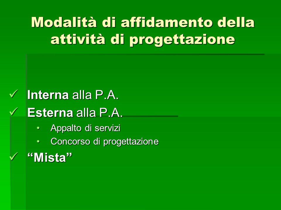 Modalità di affidamento della attività di progettazione Interna alla P.A. Interna alla P.A. Esterna alla P.A. Esterna alla P.A. Appalto di serviziAppa