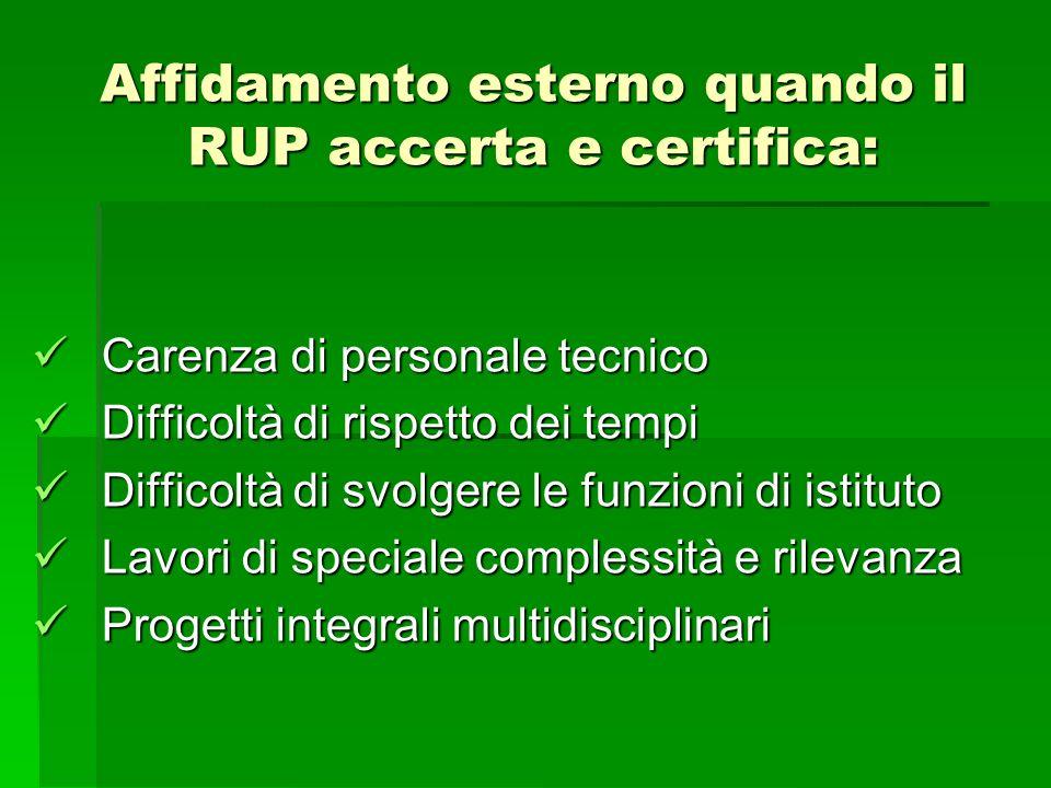 Affidamento esterno quando il RUP accerta e certifica: Carenza di personale tecnico Carenza di personale tecnico Difficoltà di rispetto dei tempi Diff