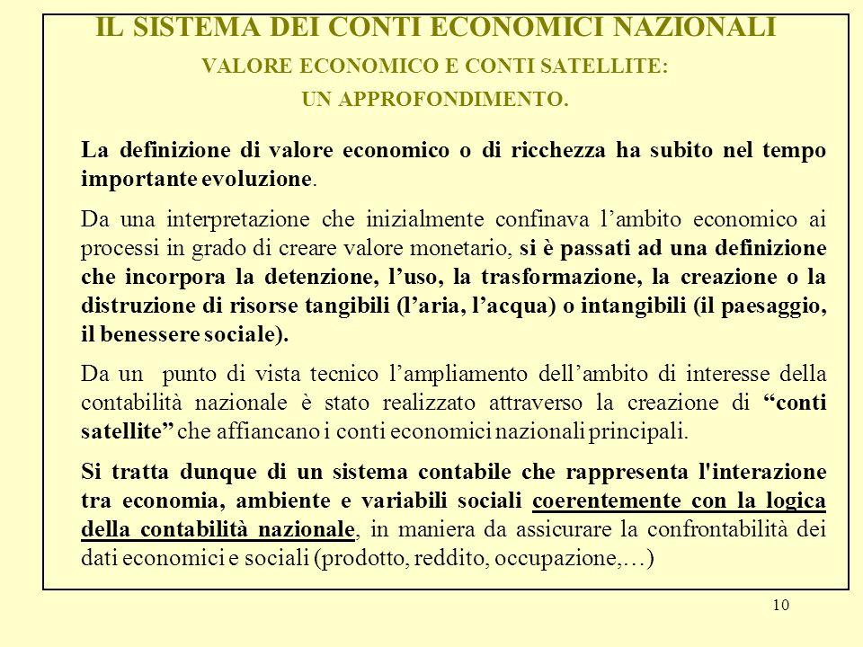 10 IL SISTEMA DEI CONTI ECONOMICI NAZIONALI VALORE ECONOMICO E CONTI SATELLITE: UN APPROFONDIMENTO. La definizione di valore economico o di ricchezza