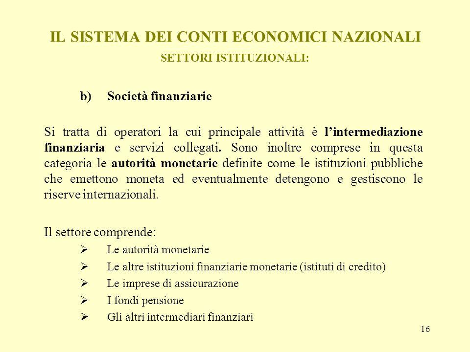 16 IL SISTEMA DEI CONTI ECONOMICI NAZIONALI SETTORI ISTITUZIONALI: b)Società finanziarie Si tratta di operatori la cui principale attività è lintermed