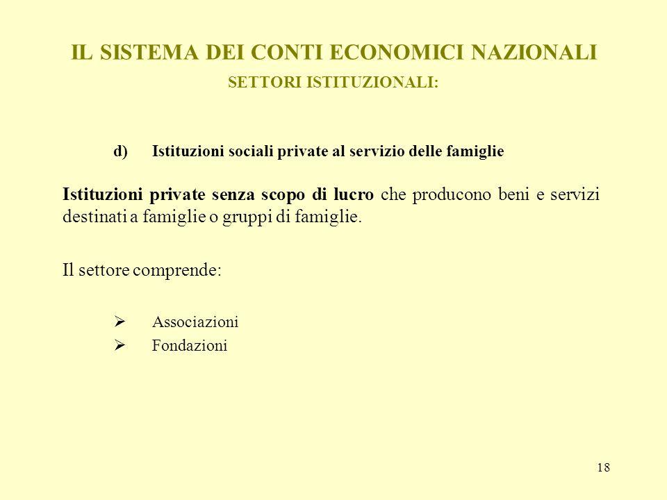 18 IL SISTEMA DEI CONTI ECONOMICI NAZIONALI SETTORI ISTITUZIONALI: d)Istituzioni sociali private al servizio delle famiglie Istituzioni private senza