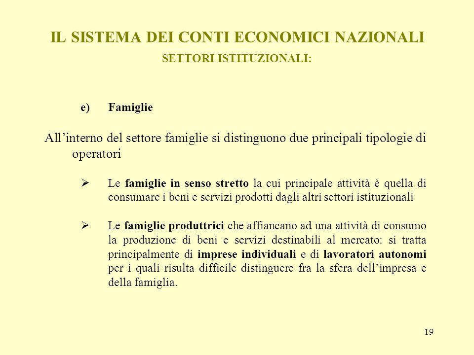 19 IL SISTEMA DEI CONTI ECONOMICI NAZIONALI SETTORI ISTITUZIONALI: e)Famiglie Allinterno del settore famiglie si distinguono due principali tipologie