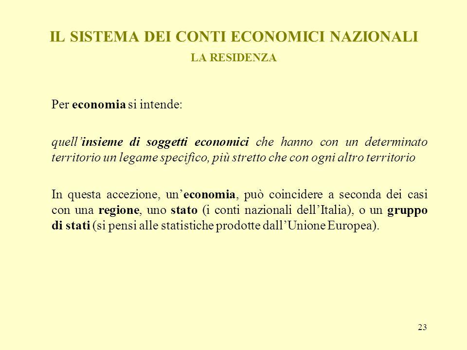 23 IL SISTEMA DEI CONTI ECONOMICI NAZIONALI LA RESIDENZA Per economia si intende: quellinsieme di soggetti economici che hanno con un determinato terr