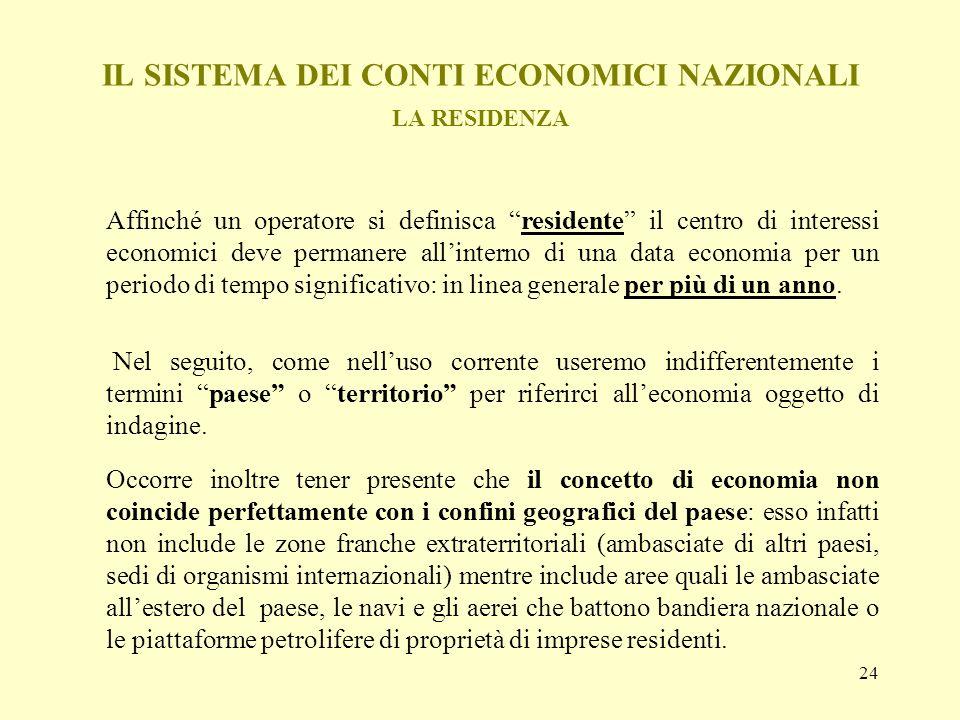 24 IL SISTEMA DEI CONTI ECONOMICI NAZIONALI LA RESIDENZA Affinché un operatore si definisca residente il centro di interessi economici deve permanere