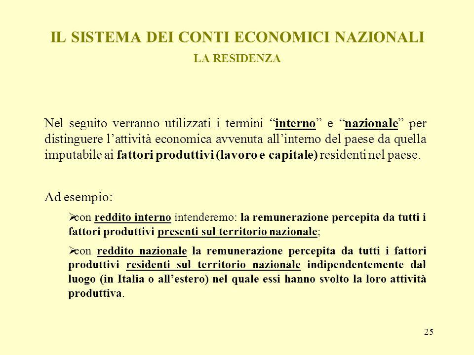 25 IL SISTEMA DEI CONTI ECONOMICI NAZIONALI LA RESIDENZA Nel seguito verranno utilizzati i termini interno e nazionale per distinguere lattività econo