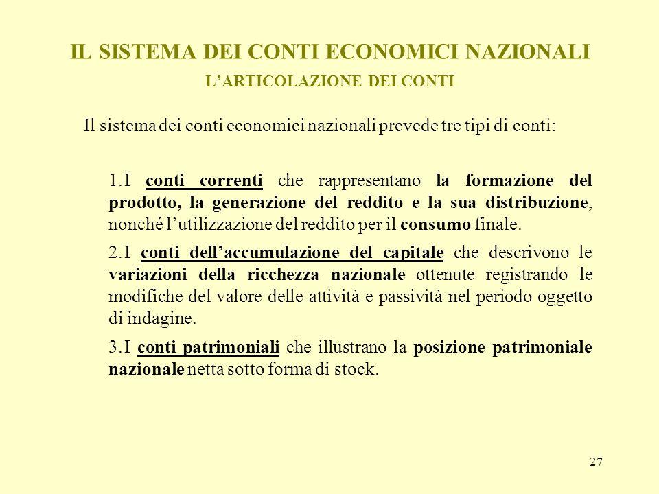 27 IL SISTEMA DEI CONTI ECONOMICI NAZIONALI LARTICOLAZIONE DEI CONTI Il sistema dei conti economici nazionali prevede tre tipi di conti: 1.I conti cor