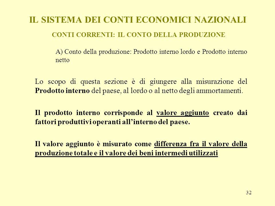 32 IL SISTEMA DEI CONTI ECONOMICI NAZIONALI CONTI CORRENTI: IL CONTO DELLA PRODUZIONE A) Conto della produzione: Prodotto interno lordo e Prodotto int
