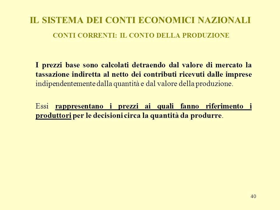 40 IL SISTEMA DEI CONTI ECONOMICI NAZIONALI CONTI CORRENTI: IL CONTO DELLA PRODUZIONE I prezzi base sono calcolati detraendo dal valore di mercato la