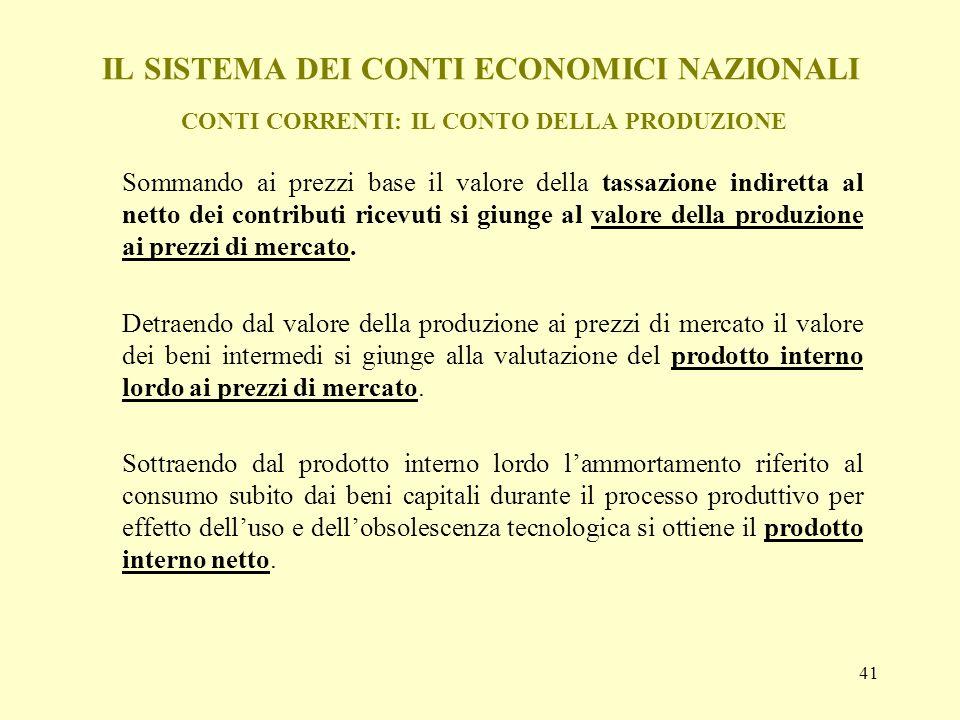 41 IL SISTEMA DEI CONTI ECONOMICI NAZIONALI CONTI CORRENTI: IL CONTO DELLA PRODUZIONE Sommando ai prezzi base il valore della tassazione indiretta al