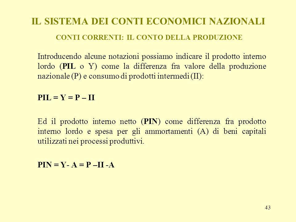 43 IL SISTEMA DEI CONTI ECONOMICI NAZIONALI CONTI CORRENTI: IL CONTO DELLA PRODUZIONE Introducendo alcune notazioni possiamo indicare il prodotto inte
