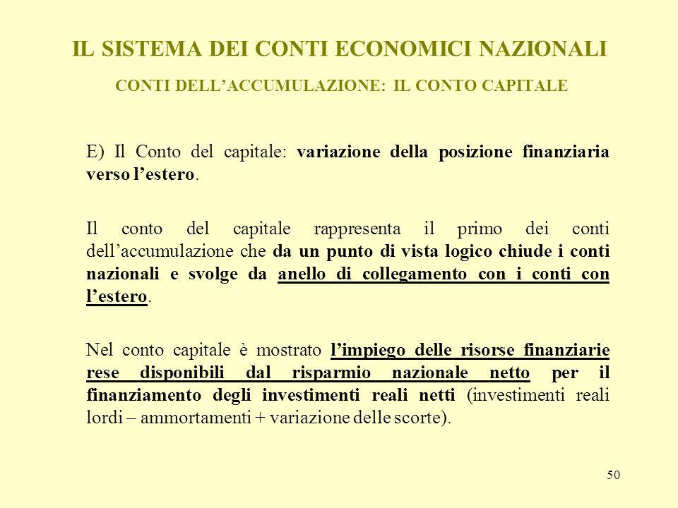 50 IL SISTEMA DEI CONTI ECONOMICI NAZIONALI CONTI DELLACCUMULAZIONE: IL CONTO CAPITALE E) Il Conto del capitale: variazione della posizione finanziari