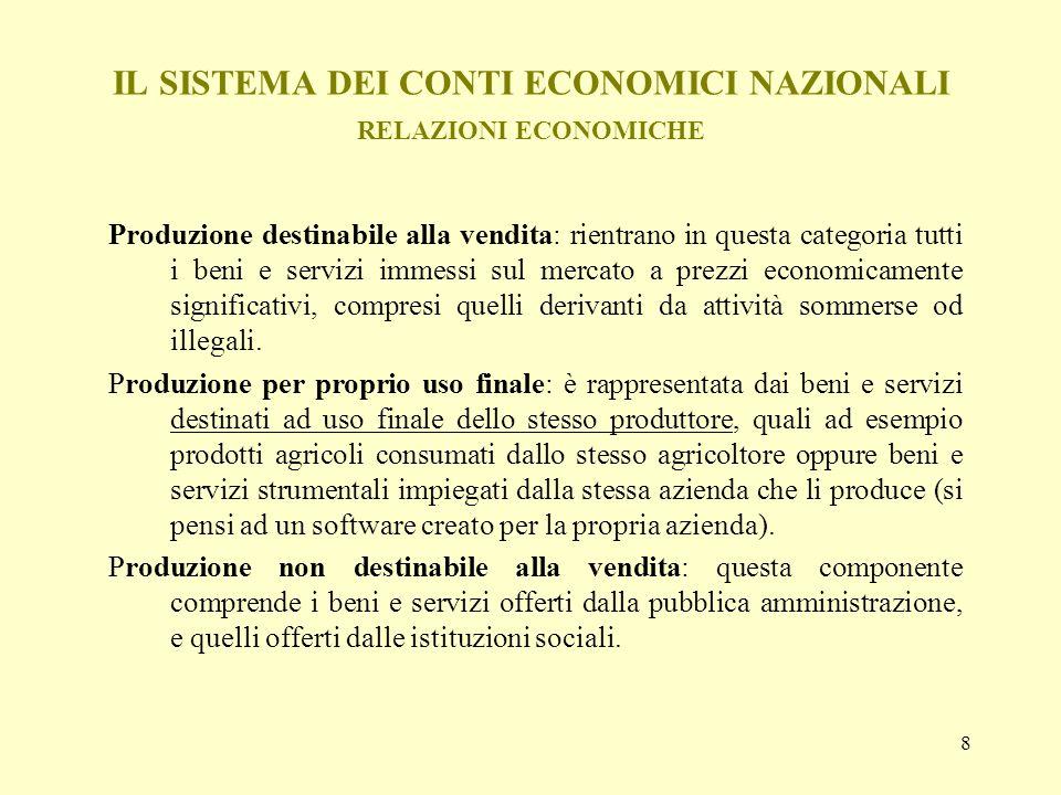 8 IL SISTEMA DEI CONTI ECONOMICI NAZIONALI RELAZIONI ECONOMICHE Produzione destinabile alla vendita: rientrano in questa categoria tutti i beni e serv