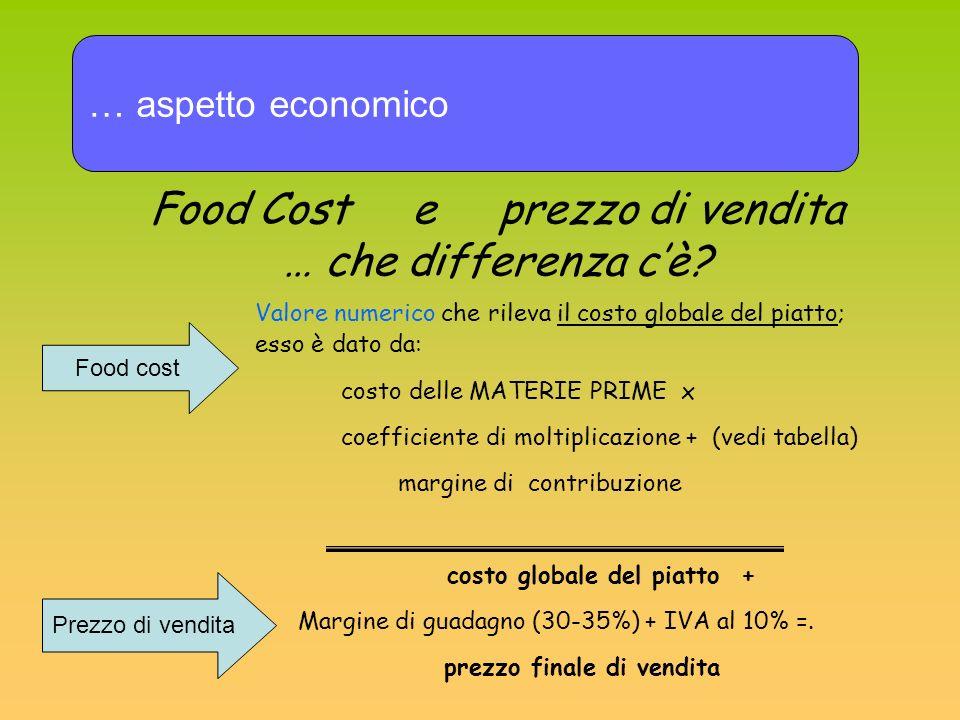 … aspetto economico Food Cost e prezzo di vendita … che differenza cè? Food cost Valore numerico che rileva il costo globale del piatto; esso è dato d