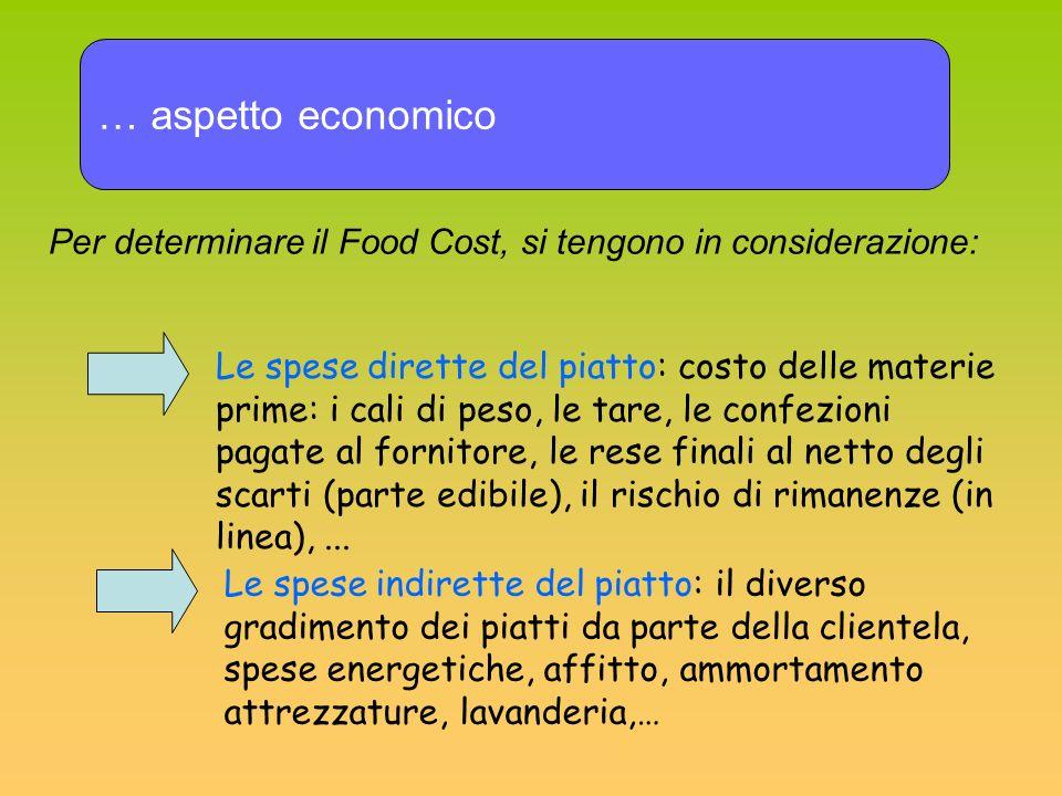 … aspetto economico Per determinare il Food Cost, si tengono in considerazione: Le spese dirette del piatto: costo delle materie prime: i cali di peso