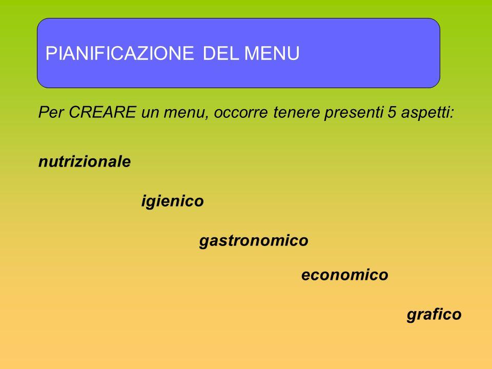 PIANIFICAZIONE DEL MENU Per CREARE un menu, occorre tenere presenti 5 aspetti: nutrizionale igienico gastronomico economico grafico