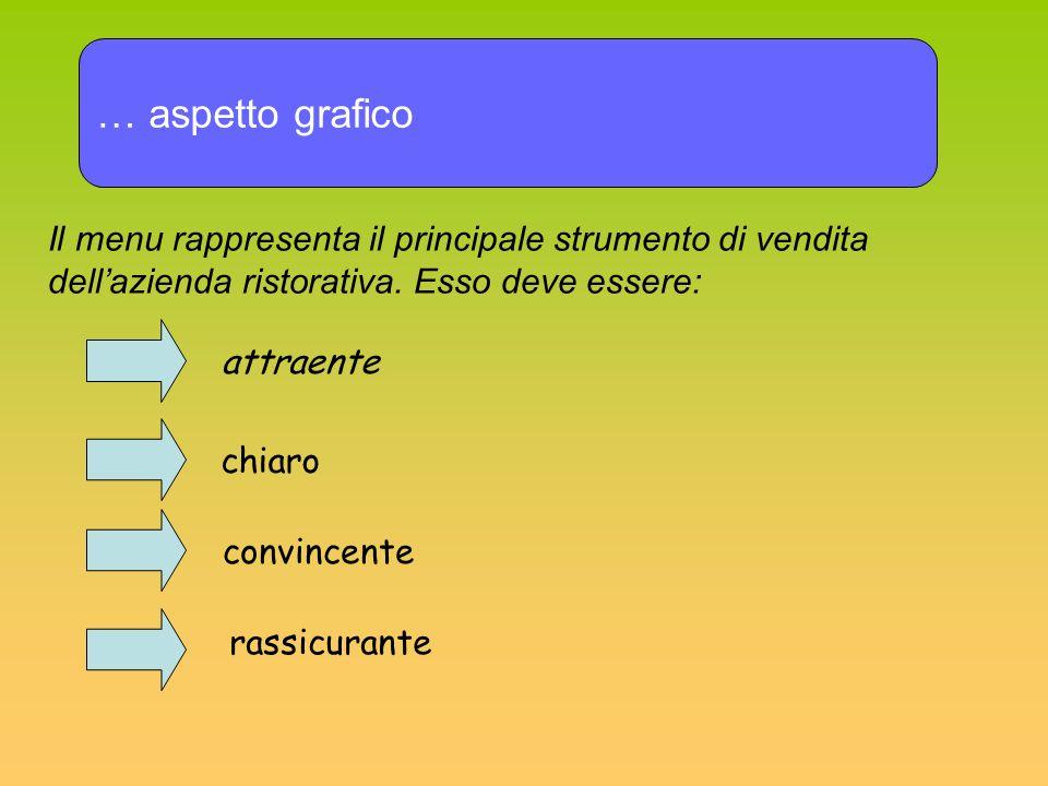 … aspetto grafico Il menu rappresenta il principale strumento di vendita dellazienda ristorativa. Esso deve essere: attraente chiaro convincente rassi