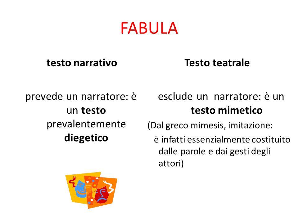 FABULA testo narrativo prevede un narratore: è un testo prevalentemente diegetico Testo teatrale esclude un narratore: è un testo mimetico (Dal greco