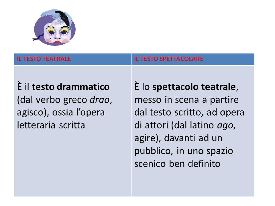 IL TESTO TEATRALEIL TESTO SPETTACOLARE È il testo drammatico (dal verbo greco drao, agisco), ossia lopera letteraria scritta È lo spettacolo teatrale,