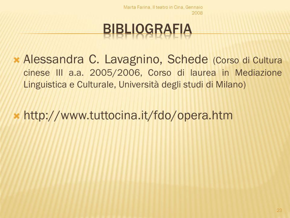 Alessandra C. Lavagnino, Schede (Corso di Cultura cinese III a.a. 2005/2006, Corso di laurea in Mediazione Linguistica e Culturale, Università degli s