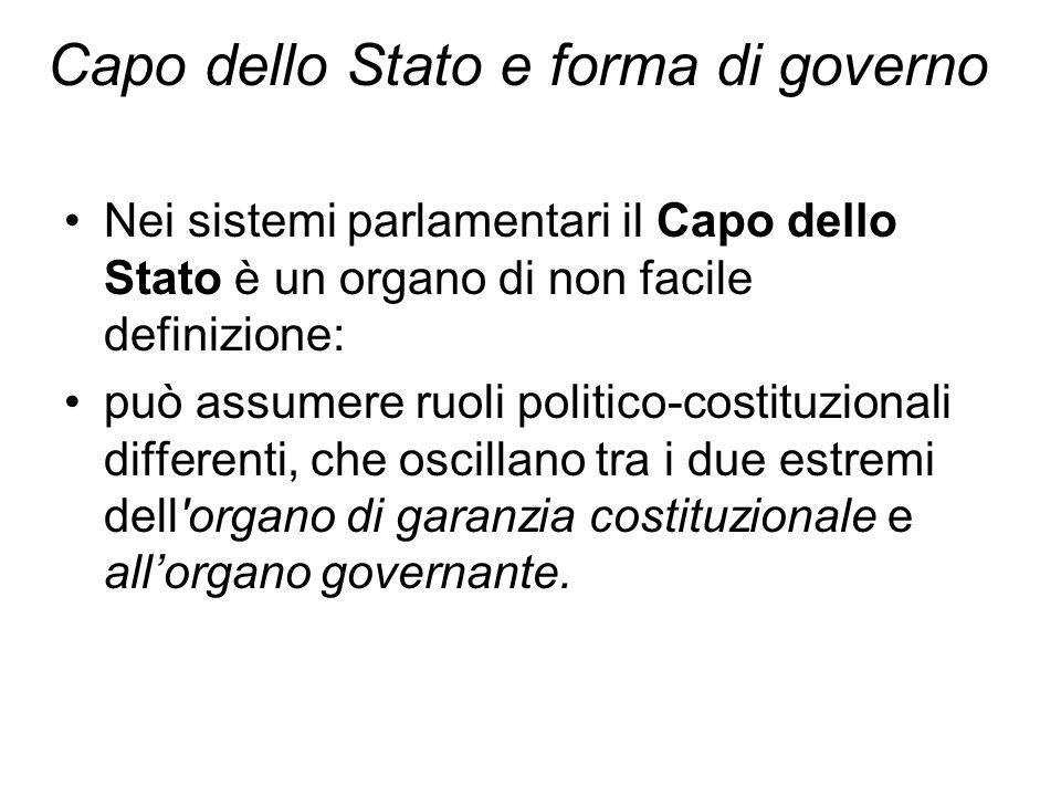 Capo dello Stato e forma di governo Nei sistemi parlamentari il Capo dello Stato è un organo di non facile definizione: può assumere ruoli politico-co