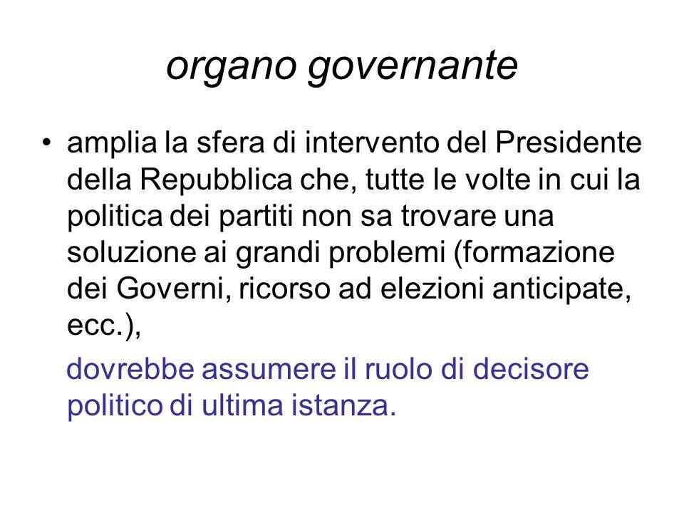 organo governante amplia la sfera di intervento del Presidente della Repubblica che, tutte le volte in cui la politica dei partiti non sa trovare una