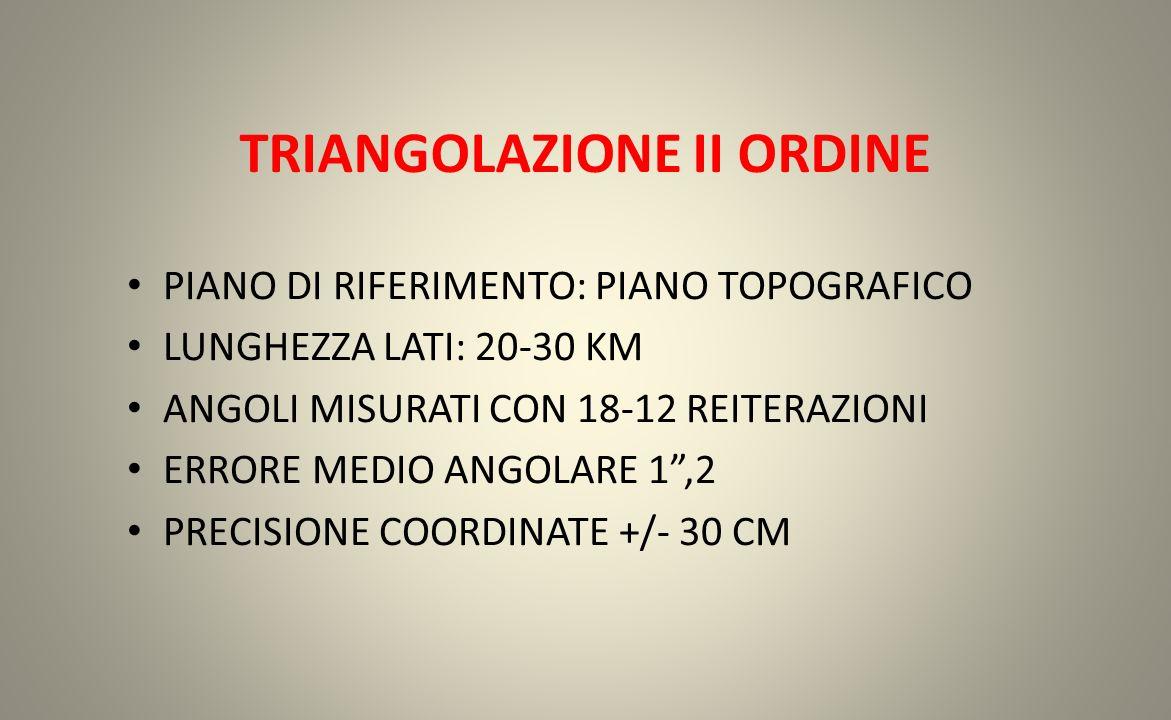 TRIANGOLAZIONE II ORDINE PIANO DI RIFERIMENTO: PIANO TOPOGRAFICO LUNGHEZZA LATI: 20-30 KM ANGOLI MISURATI CON 18-12 REITERAZIONI ERRORE MEDIO ANGOLARE