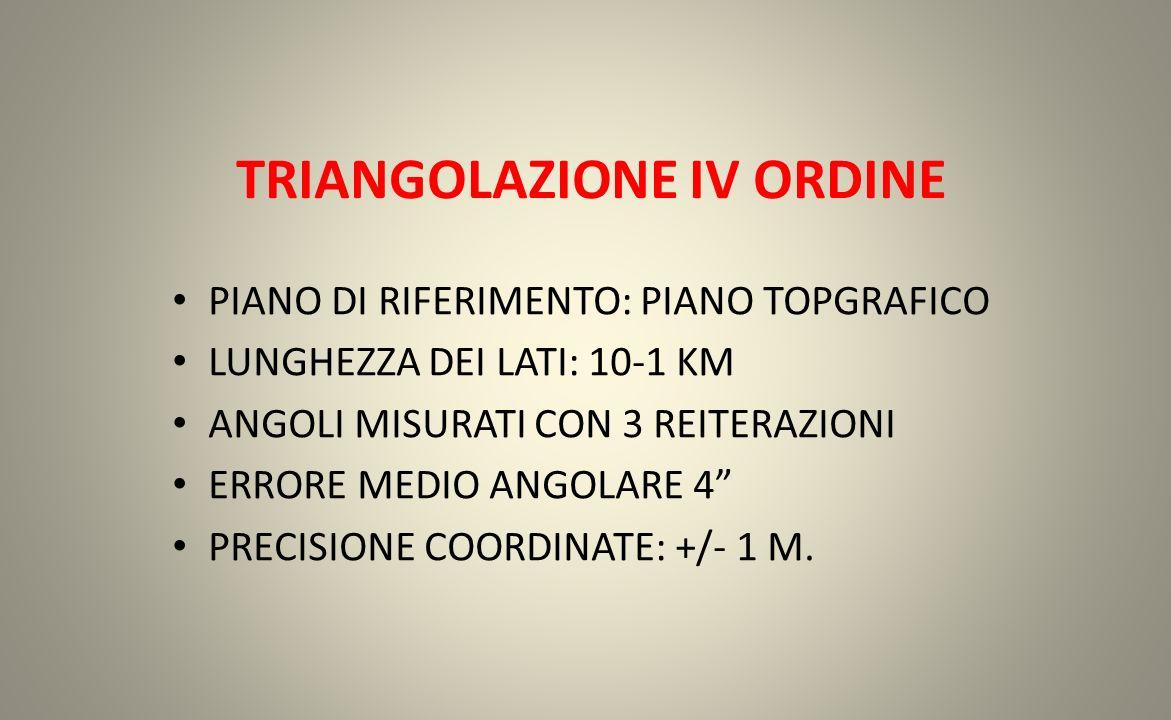 TRIANGOLAZIONE IV ORDINE PIANO DI RIFERIMENTO: PIANO TOPGRAFICO LUNGHEZZA DEI LATI: 10-1 KM ANGOLI MISURATI CON 3 REITERAZIONI ERRORE MEDIO ANGOLARE 4