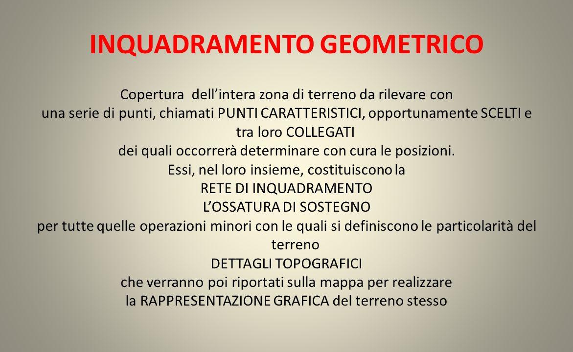 INQUADRAMENTO GEOMETRICO Copertura dellintera zona di terreno da rilevare con una serie di punti, chiamati PUNTI CARATTERISTICI, opportunamente SCELTI